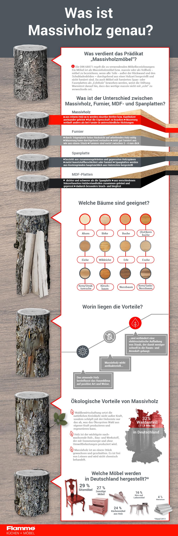 Infografik_Flamme_braunes_Holz_final5afd87d93b646